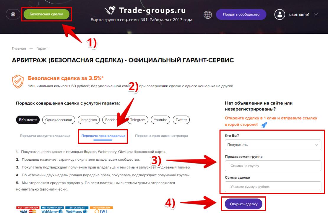 Продажа групп ВКонтакте