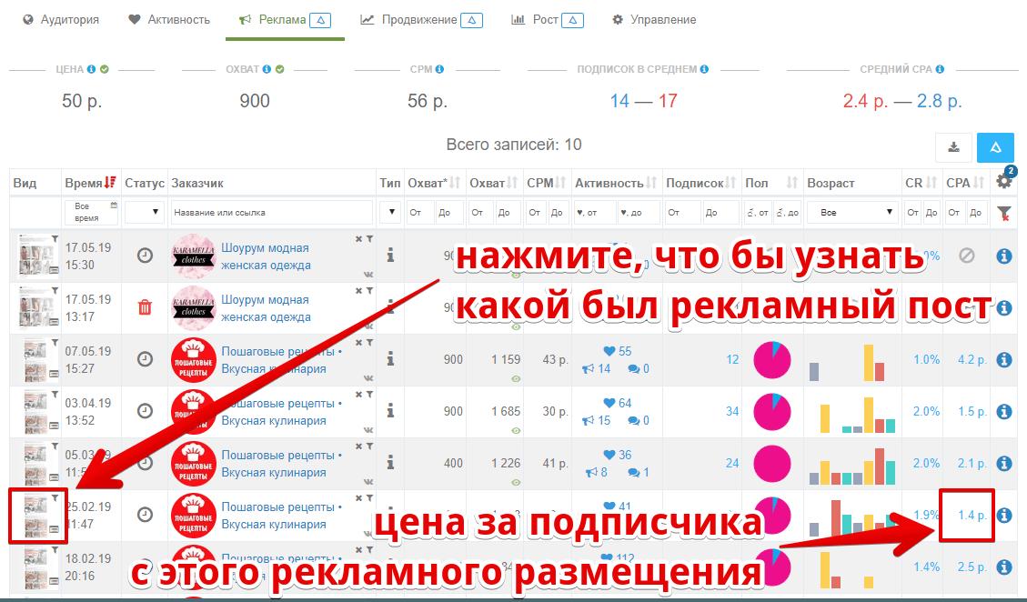 Продвижение группы в ВК с помощью  сервиса аналитики AdSpoiler